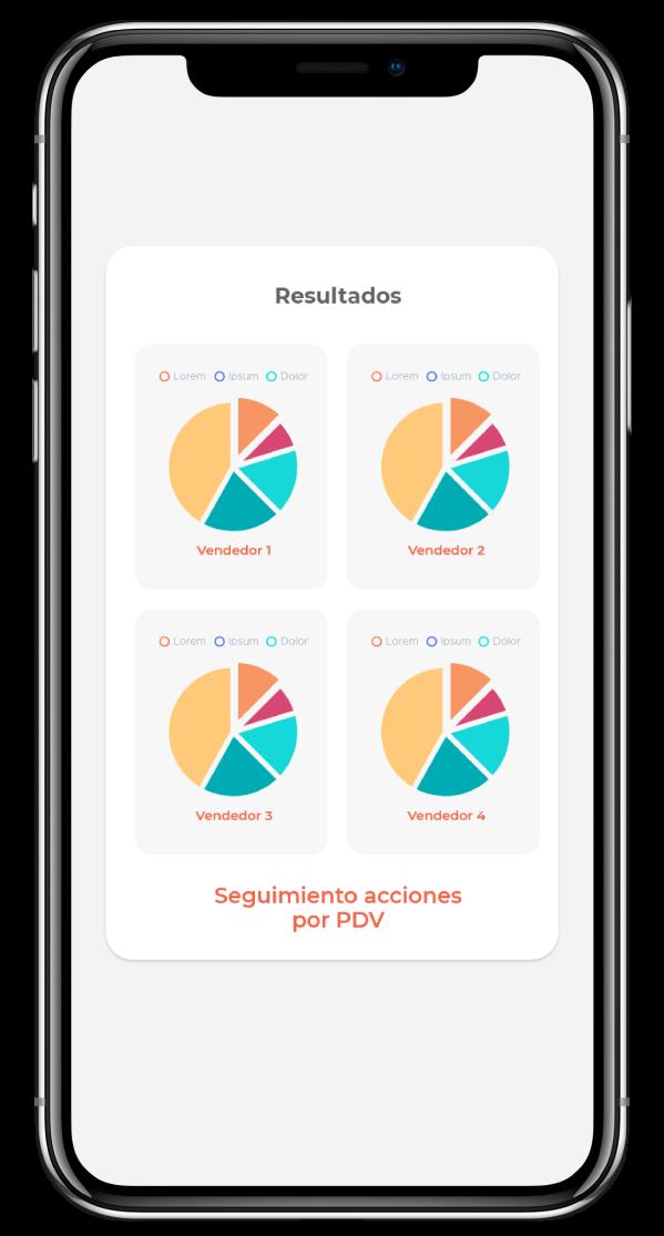 app meiko resultados